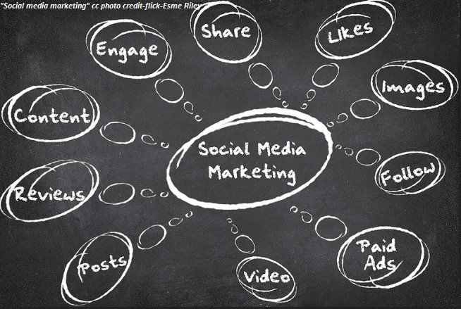 Social Media Marketing per il Teatro